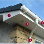 Fascias, Soffits, Guttering & Downpipes